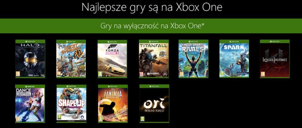 Konkursy z grami Xbox One w Antyweb - grzegorz.marczak@gmail.com - Gmail