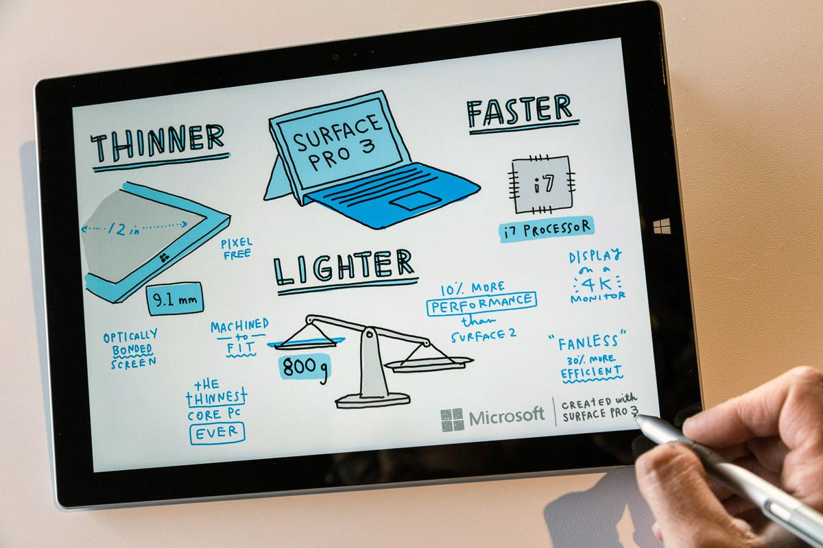 Surface-Pro-3-Thinner-Faster-Lighter_