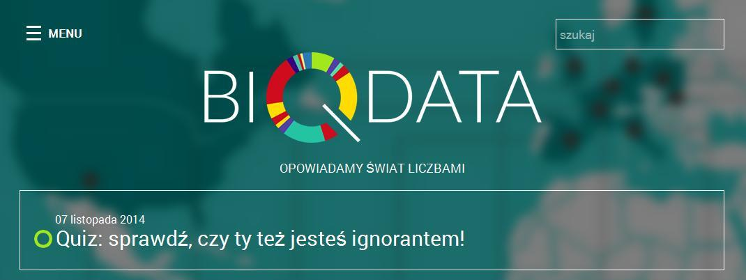 BIQdata