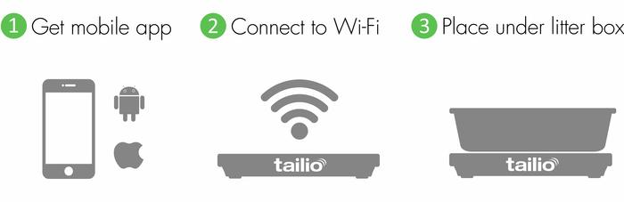 Tailio 3