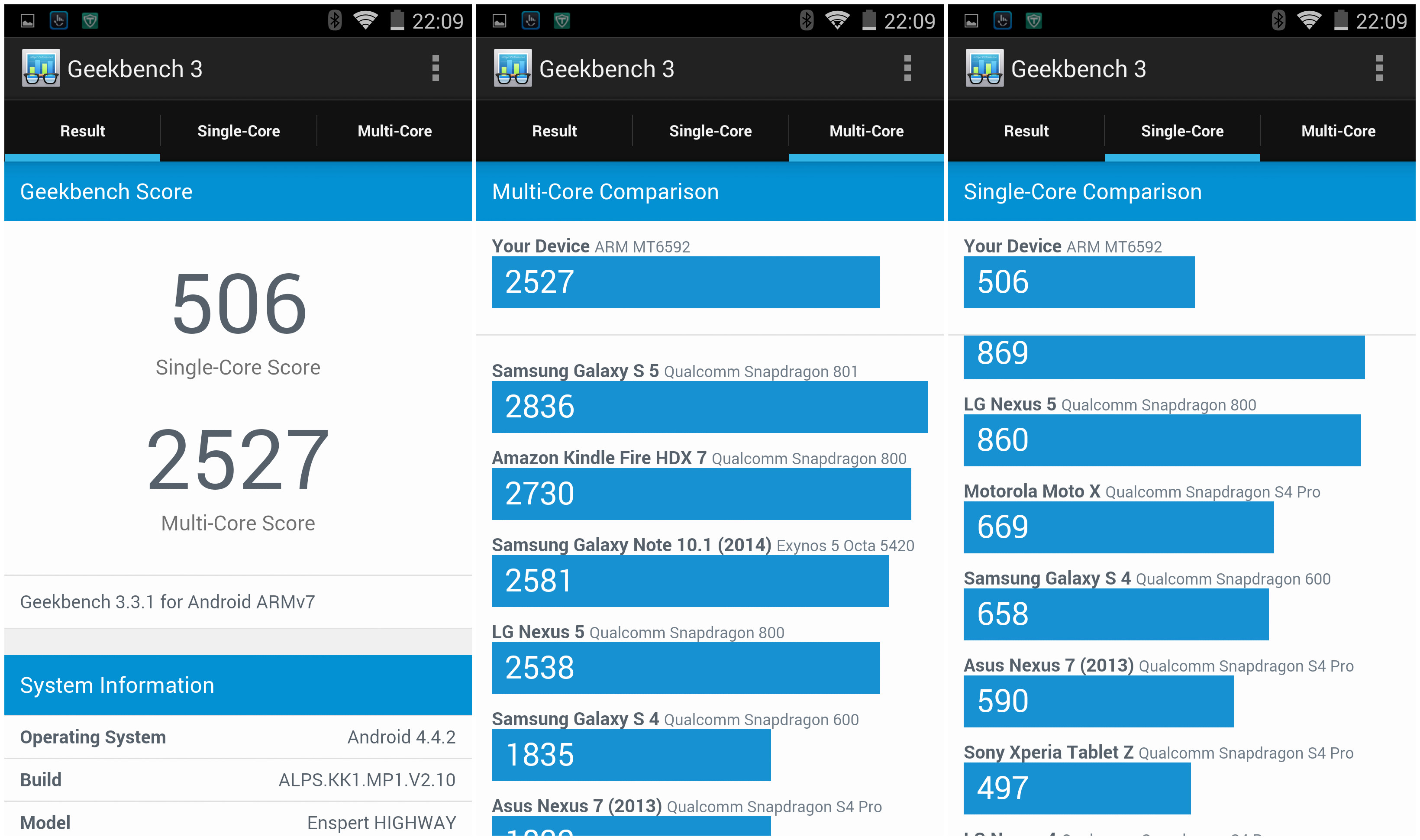 Wiko Highway Geekbench