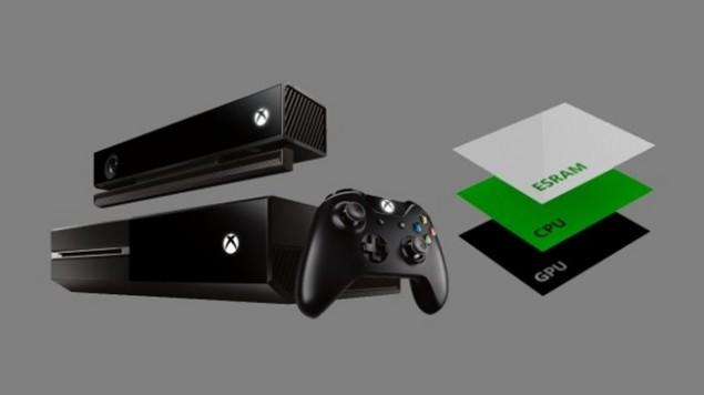 Xbox-One-635x356