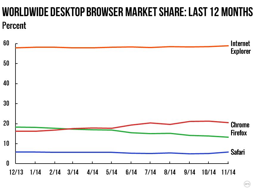 desktop-trends-2014-11