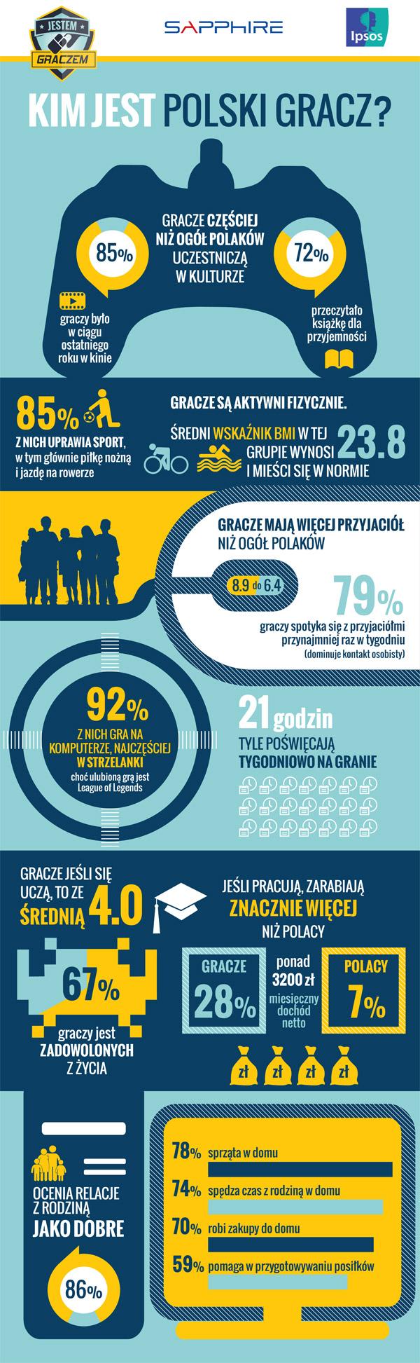 infografika2_600px
