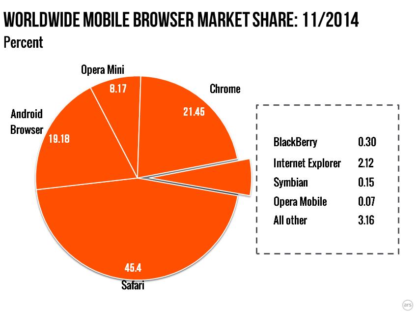 mobile-2014-11