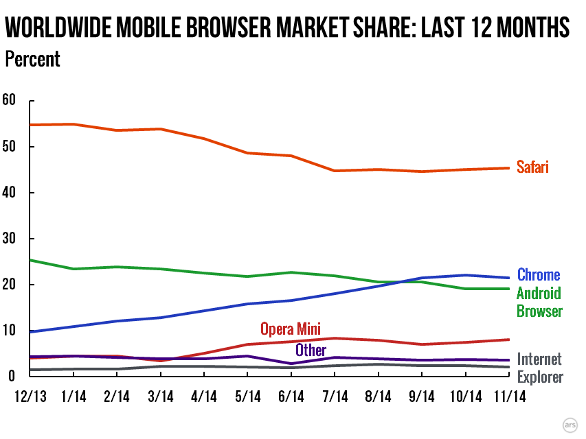 mobile-trends-2014-11