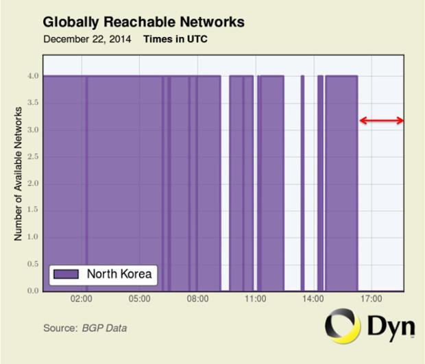 north-korea-dyn-research