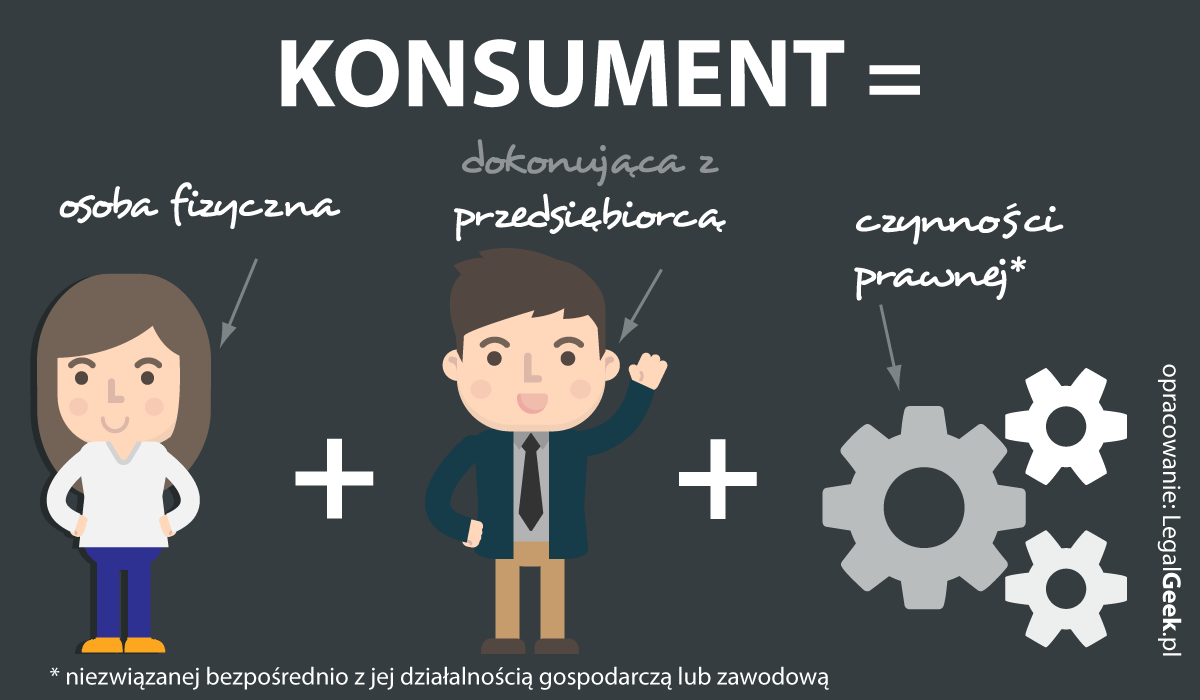 rysunek_konsument