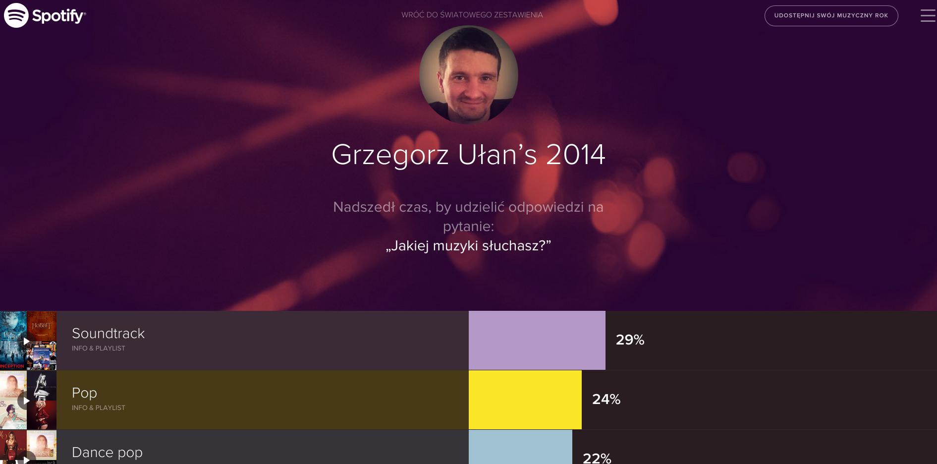screenshot-www.spotify-yearinmusic.com 2014-12-05 19-31-50