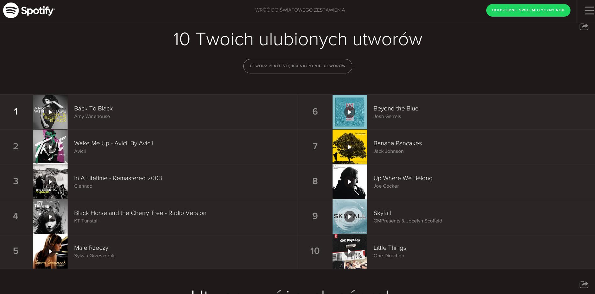 screenshot-www.spotify-yearinmusic.com 2014-12-05 19-34-04