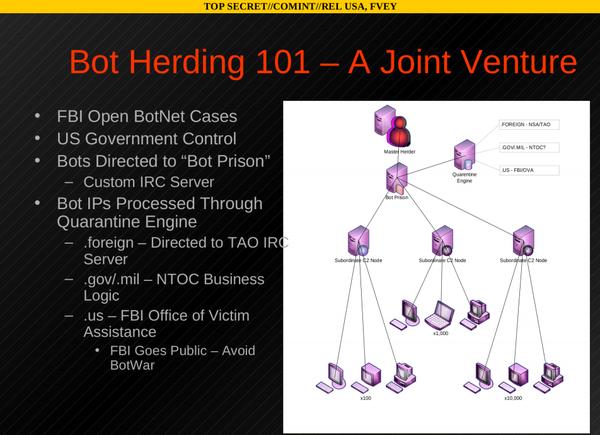 NSA slajdy (1)