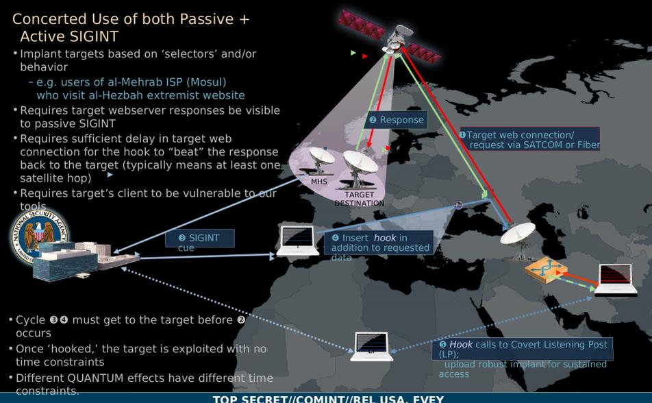 NSA slajdy (2)