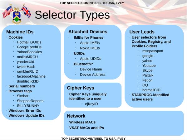 NSA slajdy (3)
