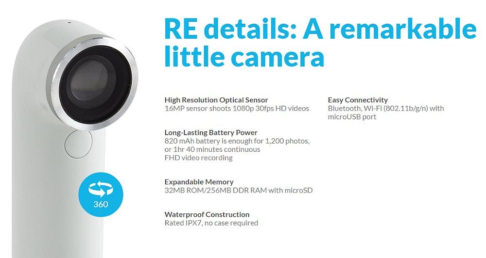 Re kamera