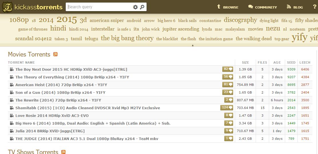 Bitcomet 0. 86 pl pc world testy i ceny sprzętu pc, rtv, foto.