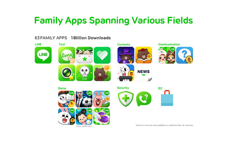 LINE-Family-Apps