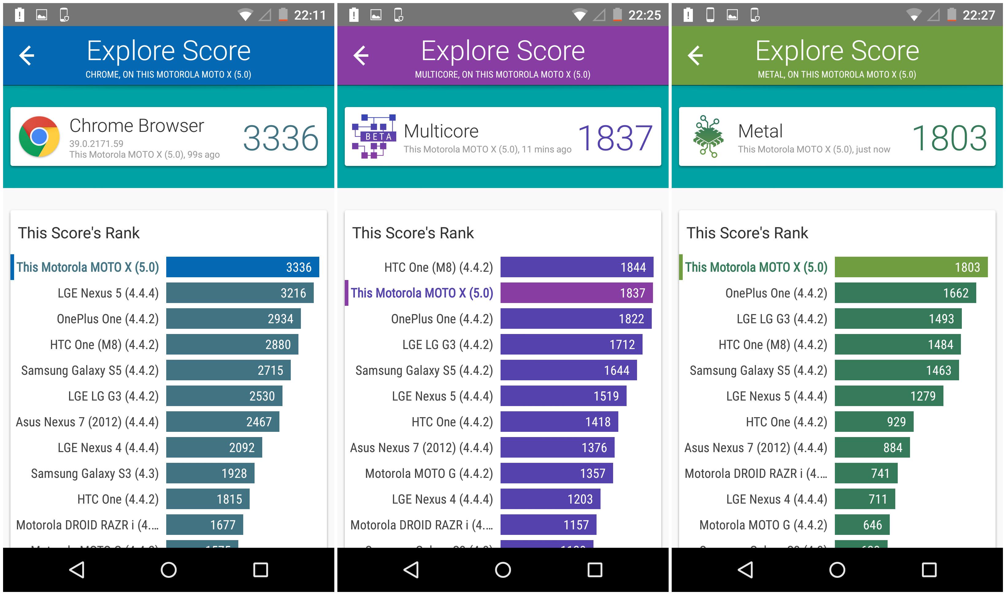 Moto X Vellamo benchmark