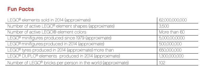 Wyniki finansowe Grupy LEGO za 2014 rok - inf. prasowa - grzegorz.marczak@gmail.com - Gmail-1