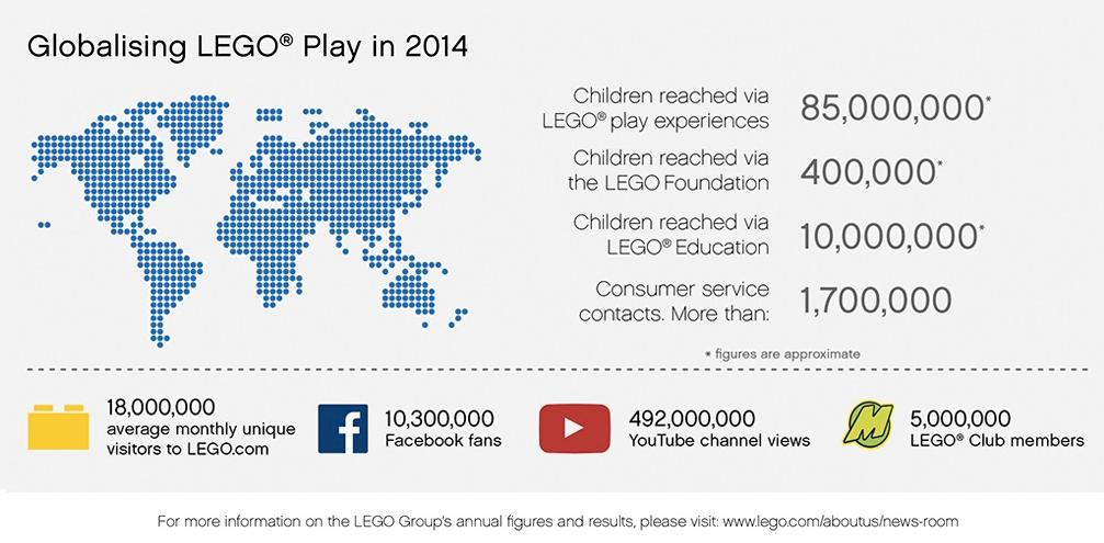 Wyniki finansowe Grupy LEGO za 2014 rok - inf. prasowa - grzegorz.marczak@gmail.com - Gmail-2