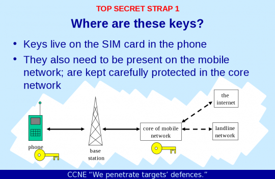 key-slide-540x351