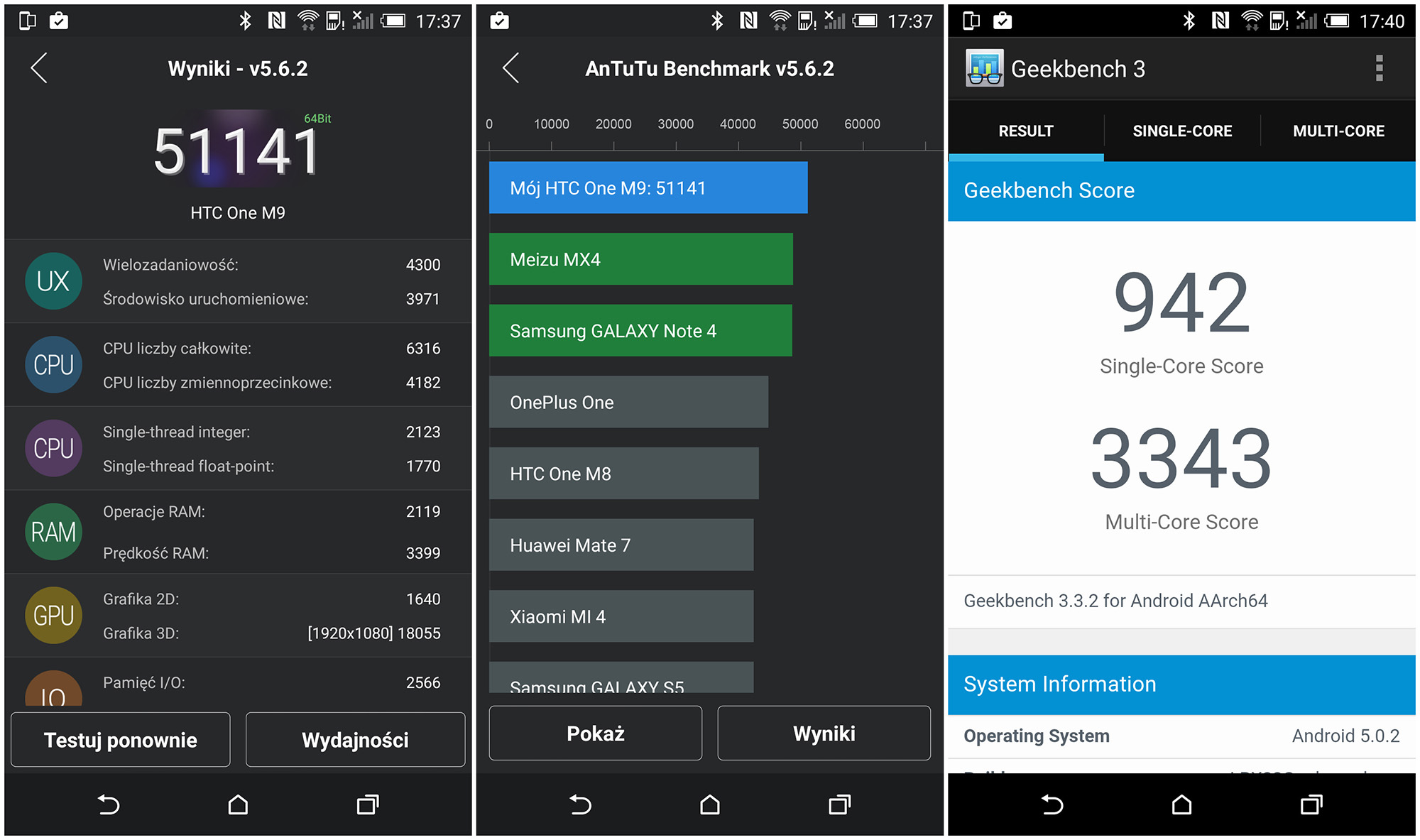 HTC One M9 benchmark AnTuTu
