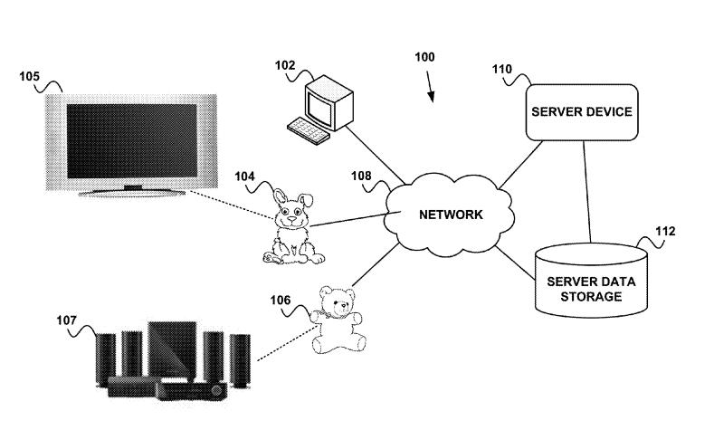 Patent Google 2