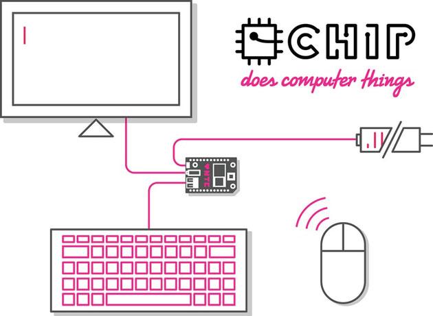 chip-630