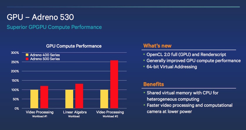 Adreno-530-GPU-details1