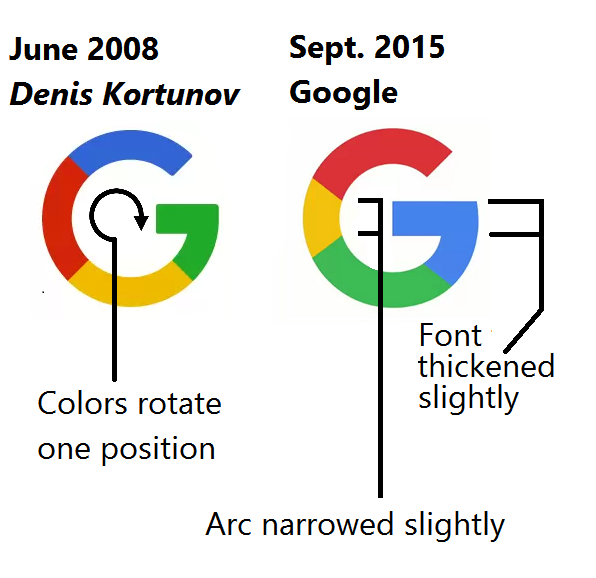 Google_Logo_Tweaks_From_2008_Design_Wide