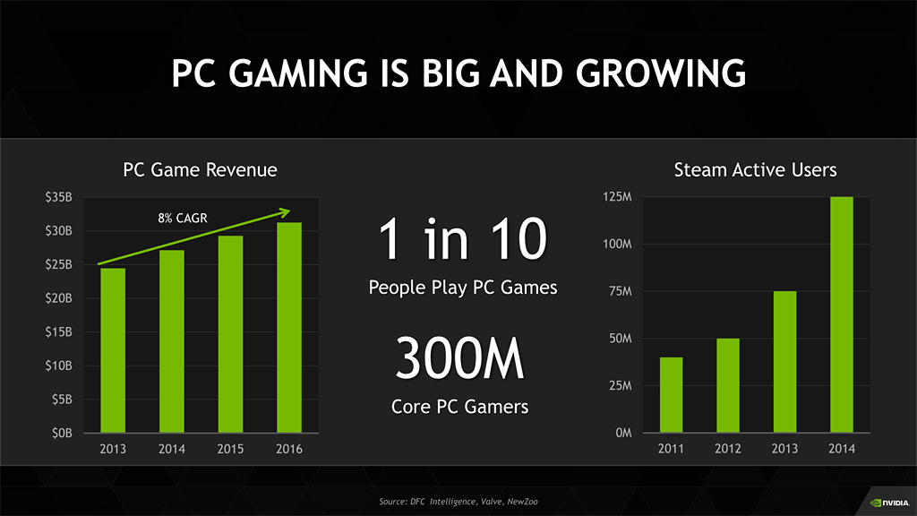 NVIDIA-GeForce-GTX_PC-Gamers