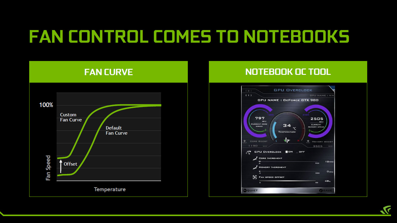 gtx 980 fan controlk