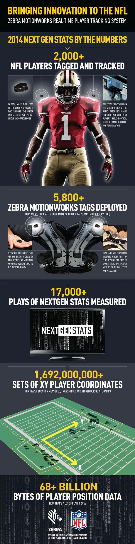 nfl_tech_infographic-100612792-large.idge