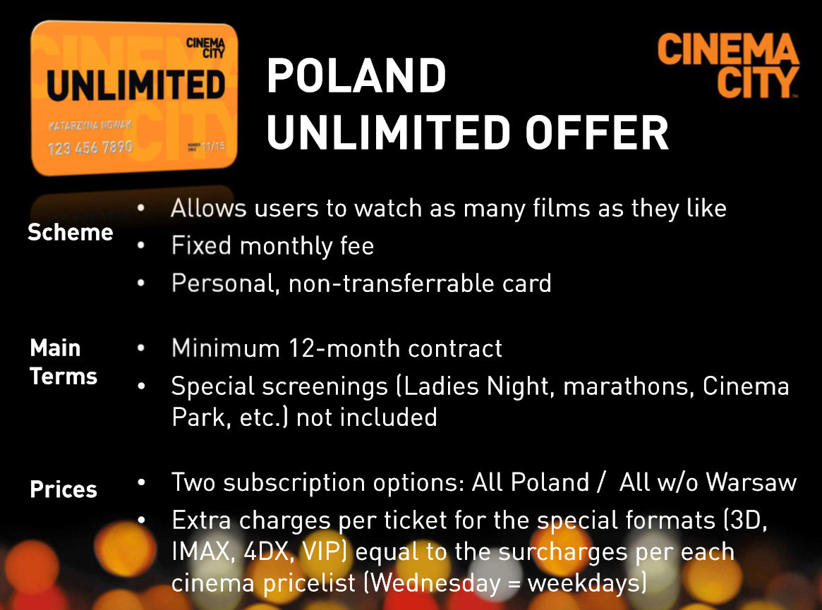 Cinema City Unlimited (5)