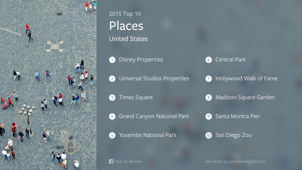 US_Places.0