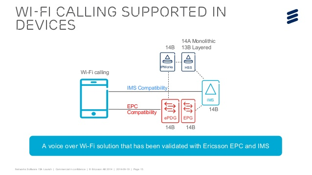 ericsson-networks-software-15a-15-638