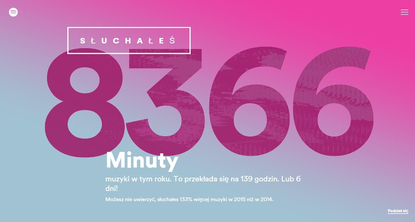 spotify.minutes