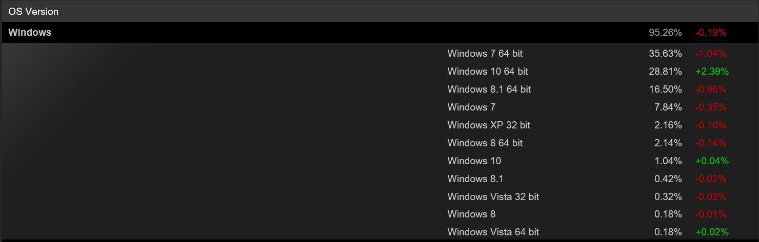 steam-november-windows-10