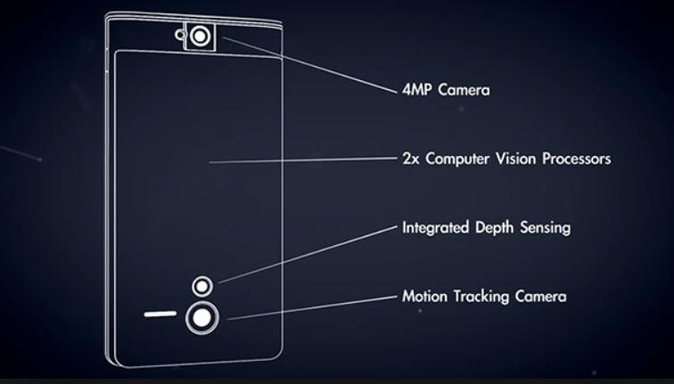 Design-for-prototype-Project-Tango-smartphone