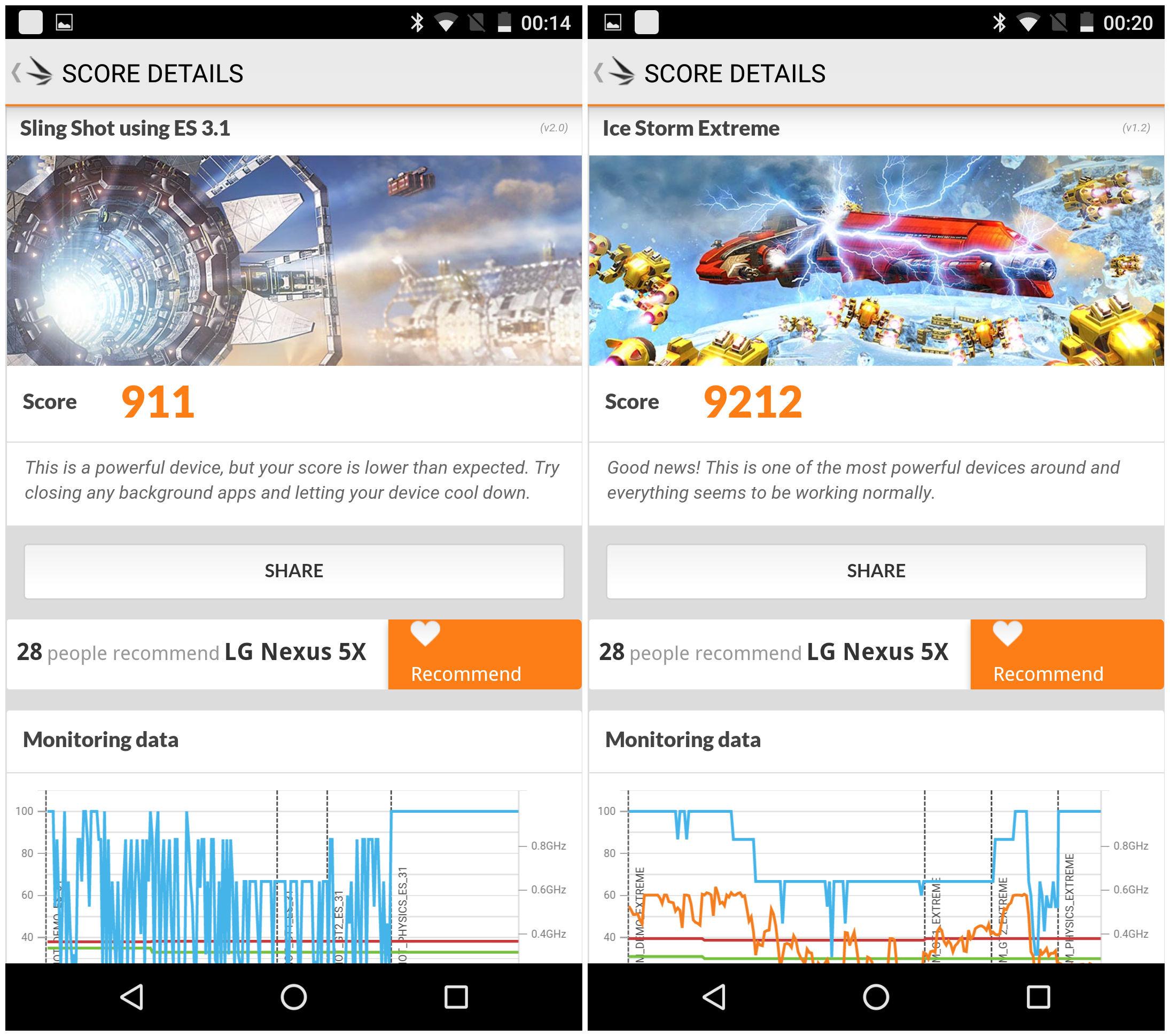 Nexus 5X recenzja (5)