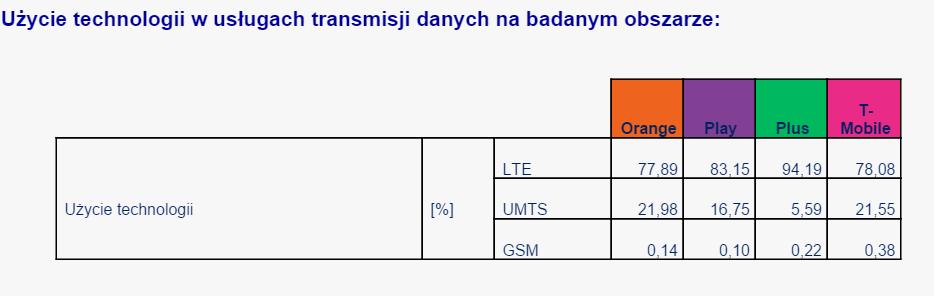 technologieinternet
