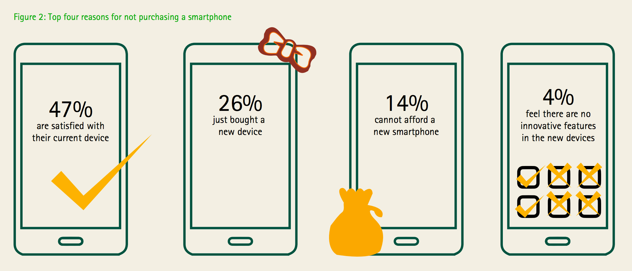 why-not-to-buy-a-smart-phone