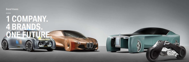 brandvisions samochody przyszlosci