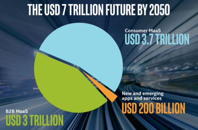 jak będzie wyglądał budżet w 2050