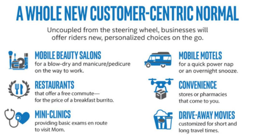 a whole new customer-centric normal