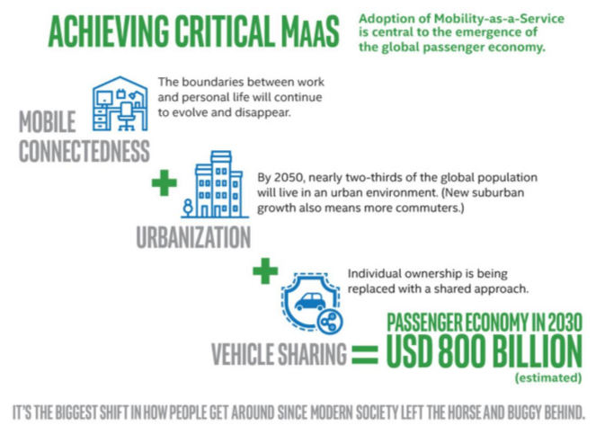 masa krytyczna samochody autonomiczne
