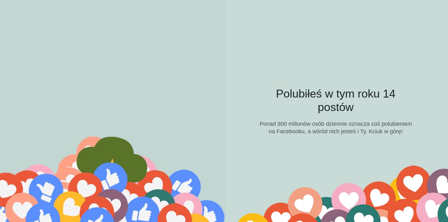 ilość polubionych postów facebook