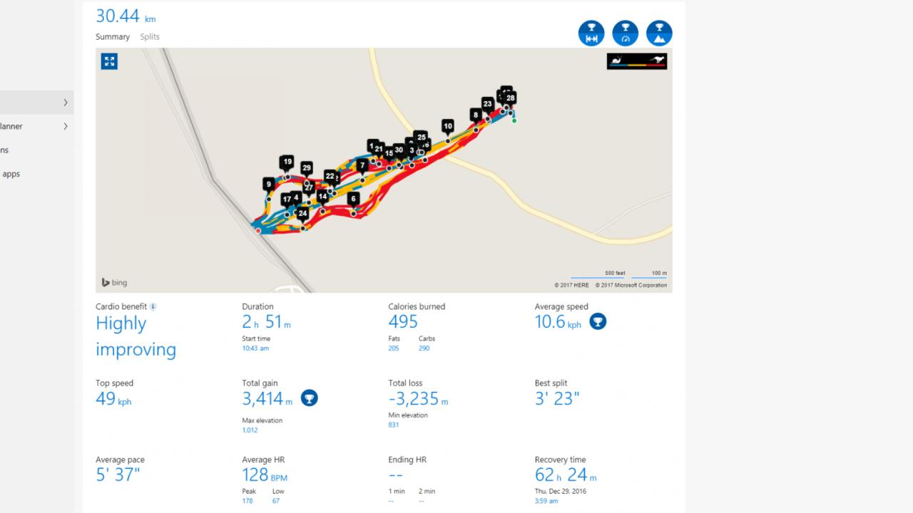 GPS opaska fitness