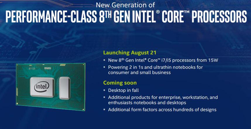 procesor 8 generacji grafika