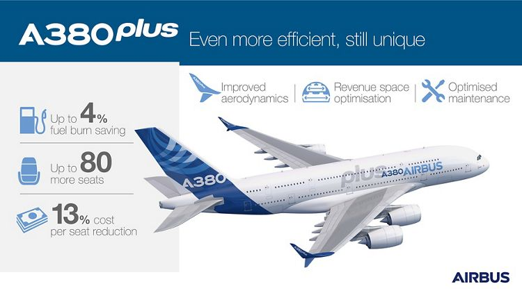 samolot A380 plus infografika