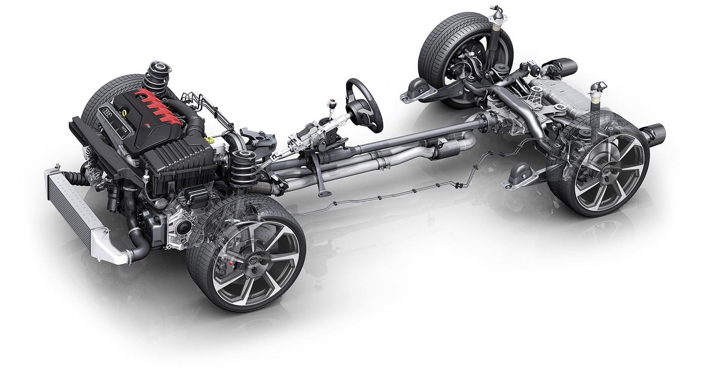 Podwozie wraz z napędem w Audi TT RS